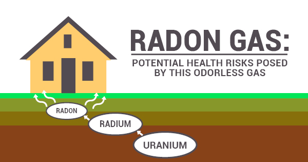 Adventures in Home Owning: National Radon Action Month